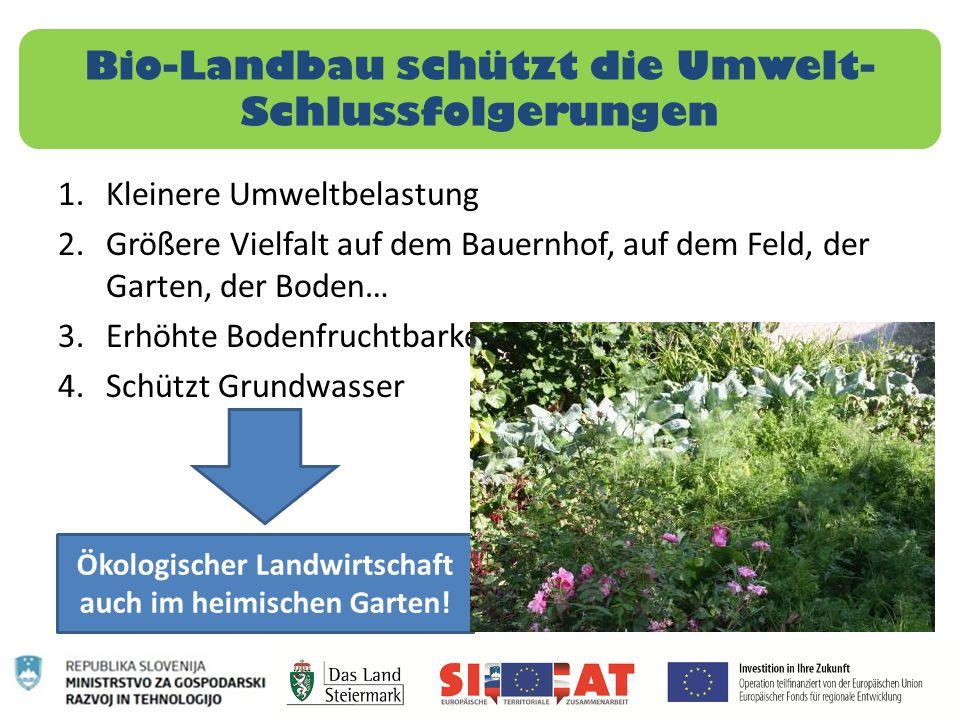 Bio-Landbau schützt die Umwelt- Schlussfolgerungen