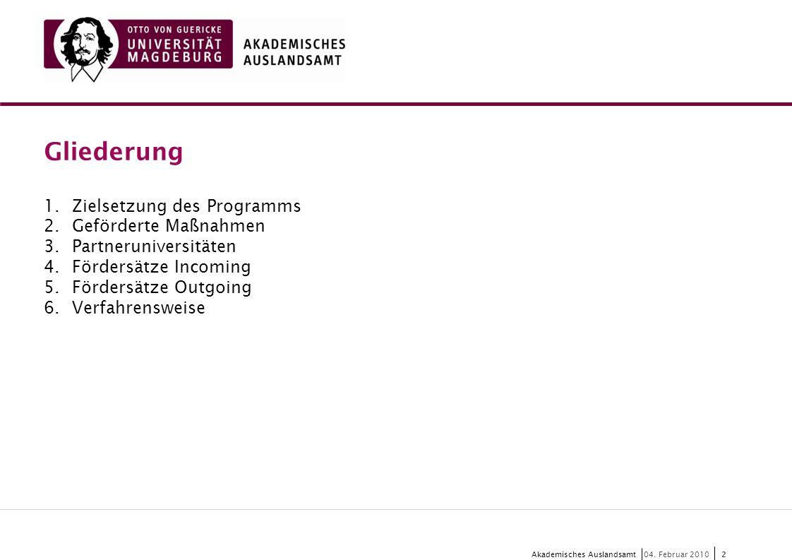 Gliederung Zielsetzung des Programms Geförderte Maßnahmen