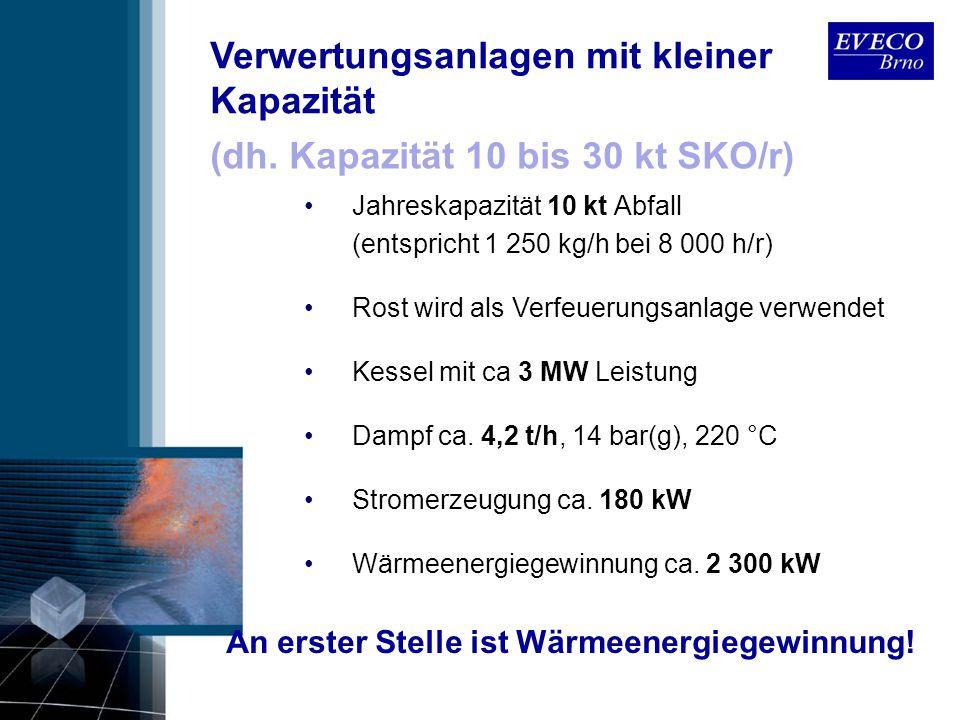 An erster Stelle ist Wärmeenergiegewinnung!