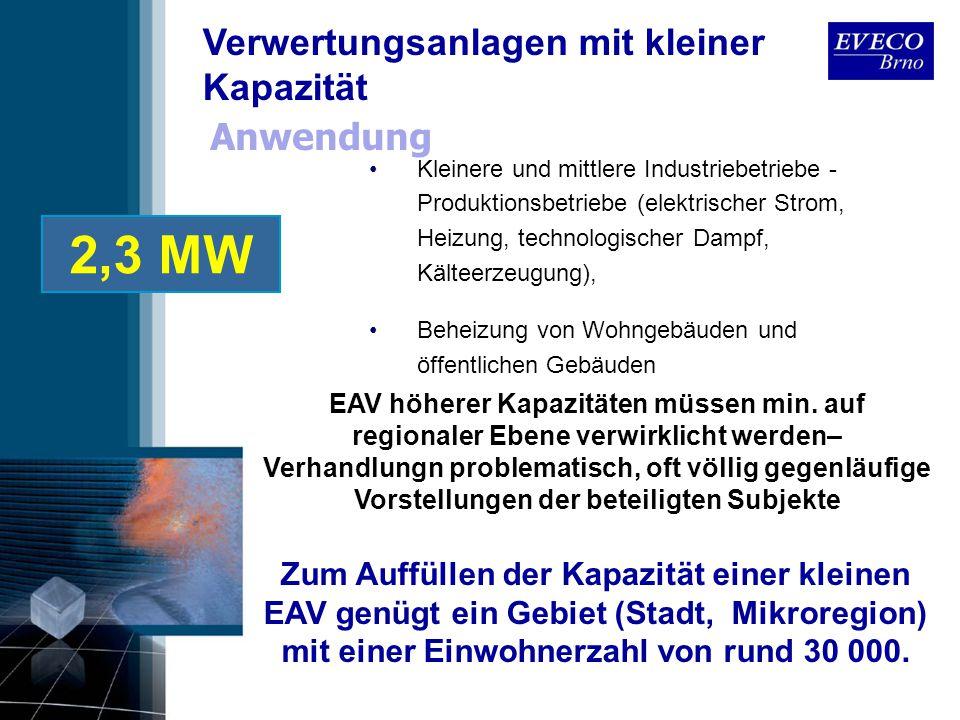 2,3 MW Verwertungsanlagen mit kleiner Kapazität Anwendung