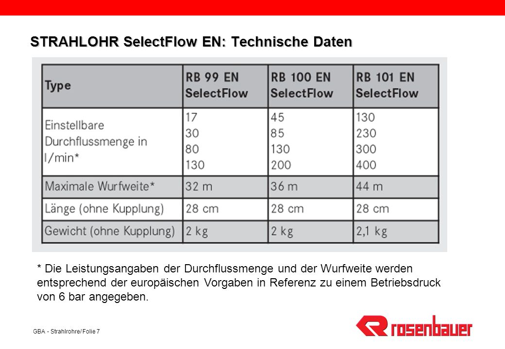 STRAHLOHR SelectFlow EN: Technische Daten