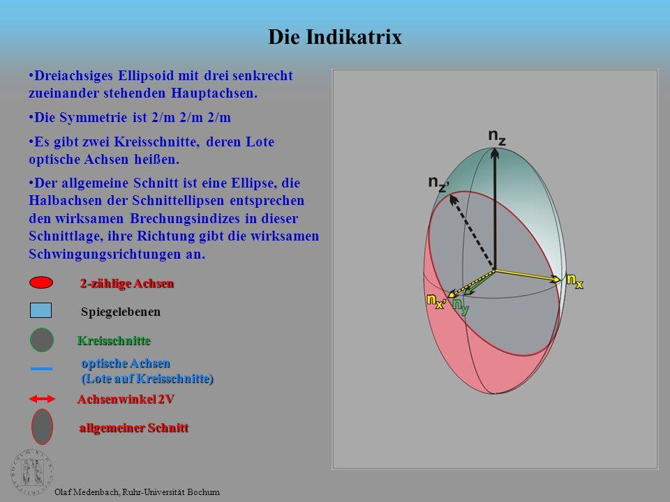 Die Indikatrix Dreiachsiges Ellipsoid mit drei senkrecht zueinander stehenden Hauptachsen. Die Symmetrie ist 2/m 2/m 2/m.