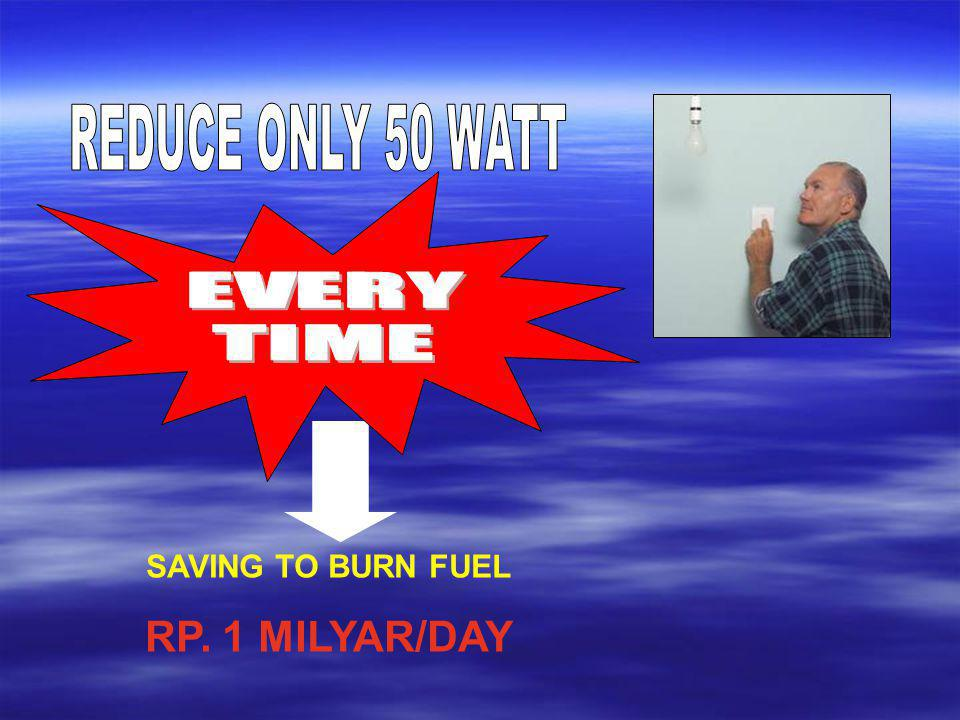REDUCE ONLY 50 WATT EVERY TIME SAVING TO BURN FUEL RP. 1 MILYAR/DAY