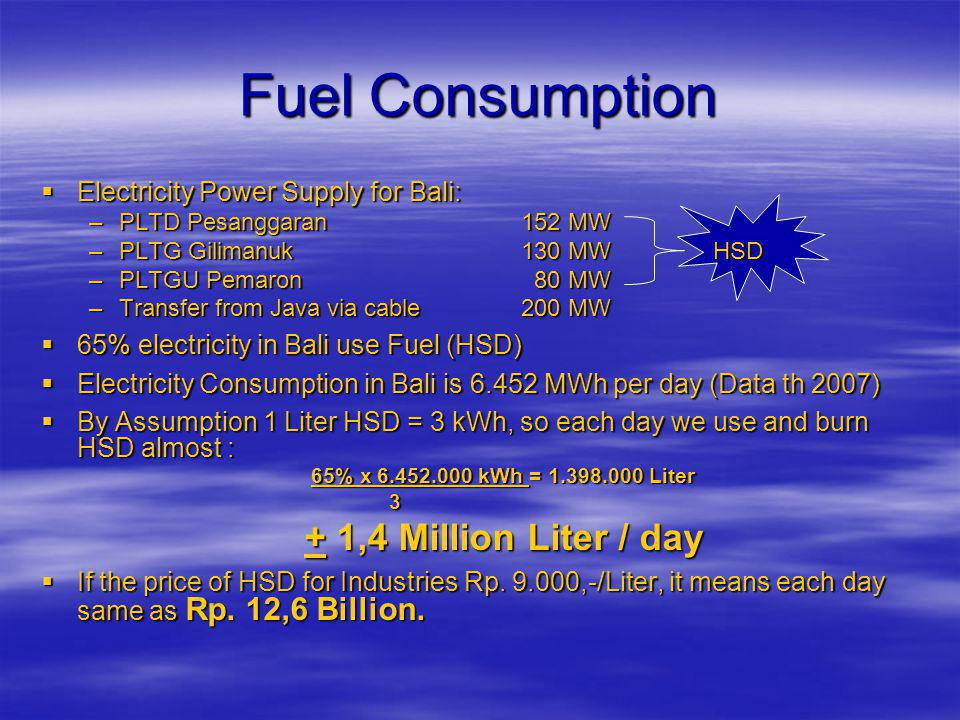 Fuel Consumption + 1,4 Million Liter / day
