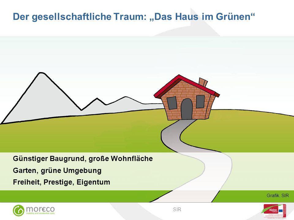 """Der gesellschaftliche Traum: """"Das Haus im Grünen"""