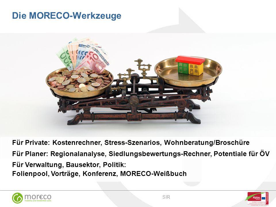 Die MORECO-Werkzeuge Für Private: Kostenrechner, Stress-Szenarios, Wohnberatung/Broschüre.
