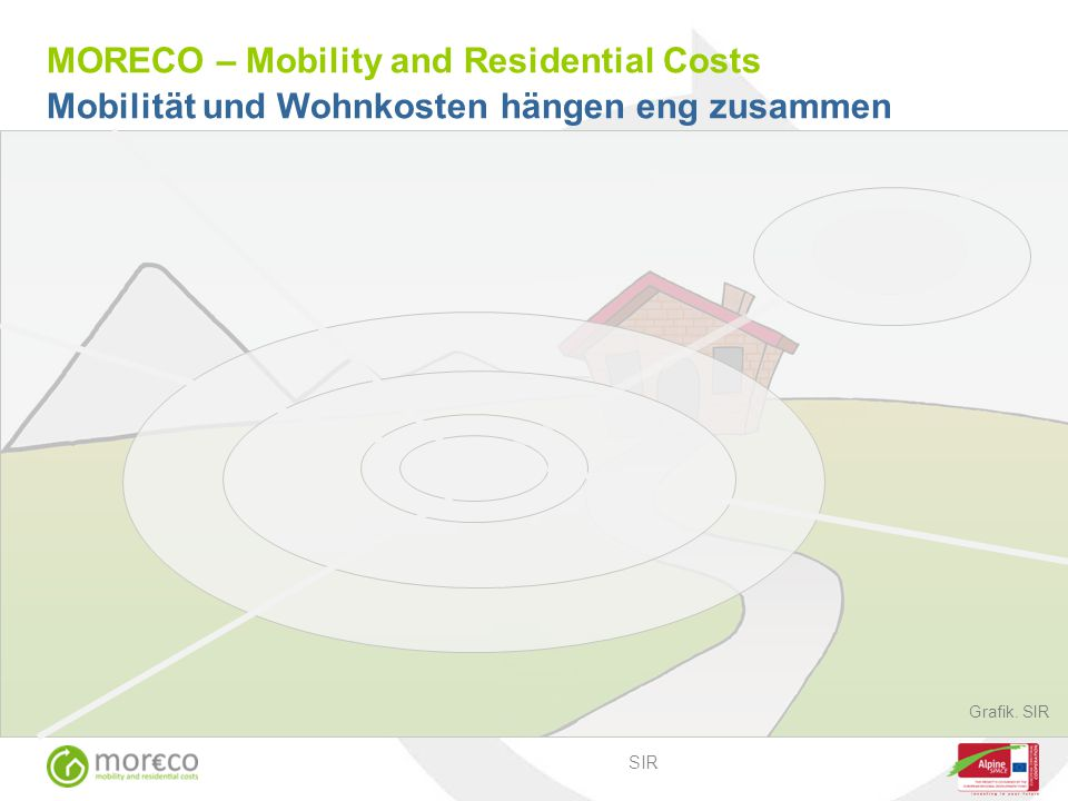 MORECO – Mobility and Residential Costs Mobilität und Wohnkosten hängen eng zusammen