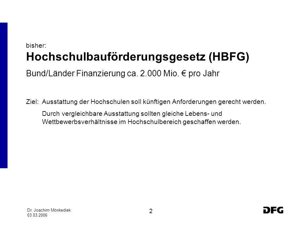 Hochschulbauförderungsgesetz (HBFG)