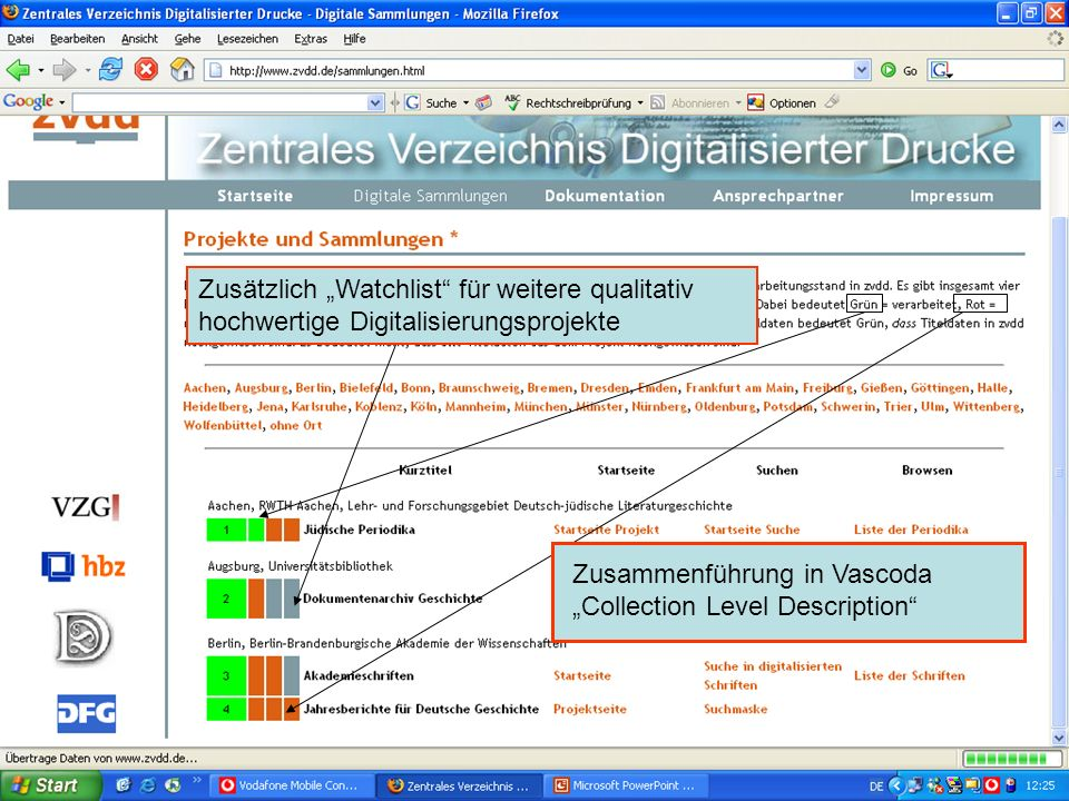"""Zusätzlich """"Watchlist für weitere qualitativ hochwertige Digitalisierungsprojekte"""
