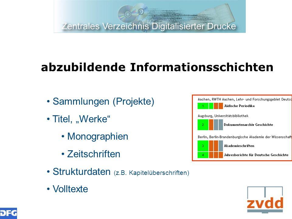 abzubildende Informationsschichten