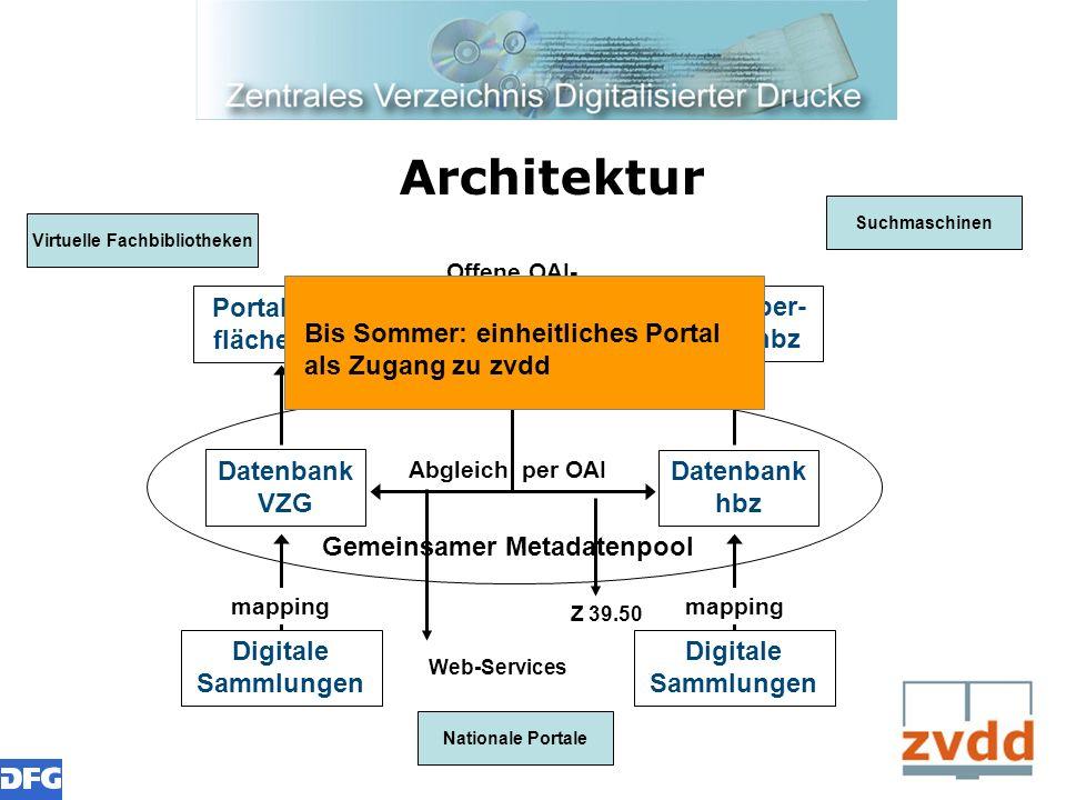 Architektur Portalober-fläche VZG Portalober-fläche hbz