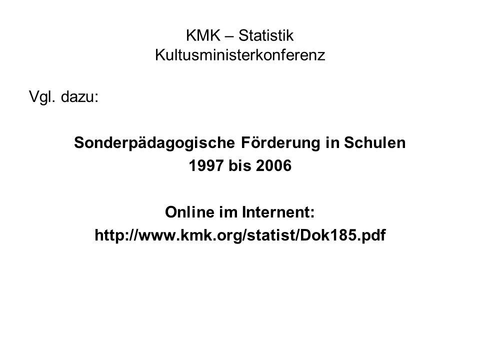 KMK – Statistik Kultusministerkonferenz