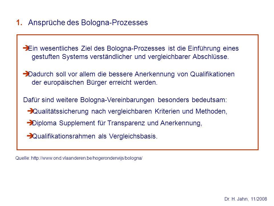 1. Ansprüche des Bologna-Prozesses