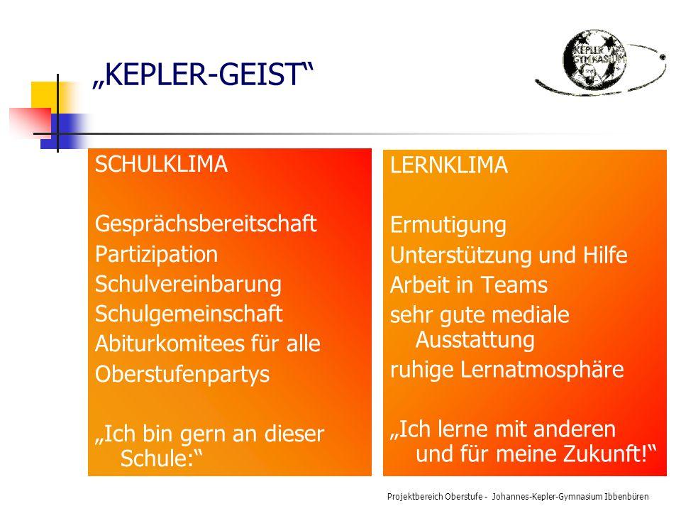 """""""KEPLER-GEIST SCHULKLIMA LERNKLIMA Gesprächsbereitschaft Ermutigung"""