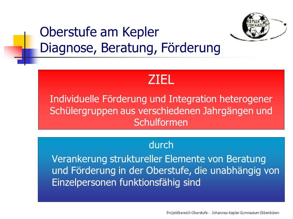 Oberstufe am Kepler Diagnose, Beratung, Förderung