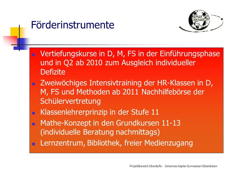 Förderinstrumente Vertiefungskurse in D, M, FS in der Einführungsphase und in Q2 ab 2010 zum Ausgleich individueller Defizite.