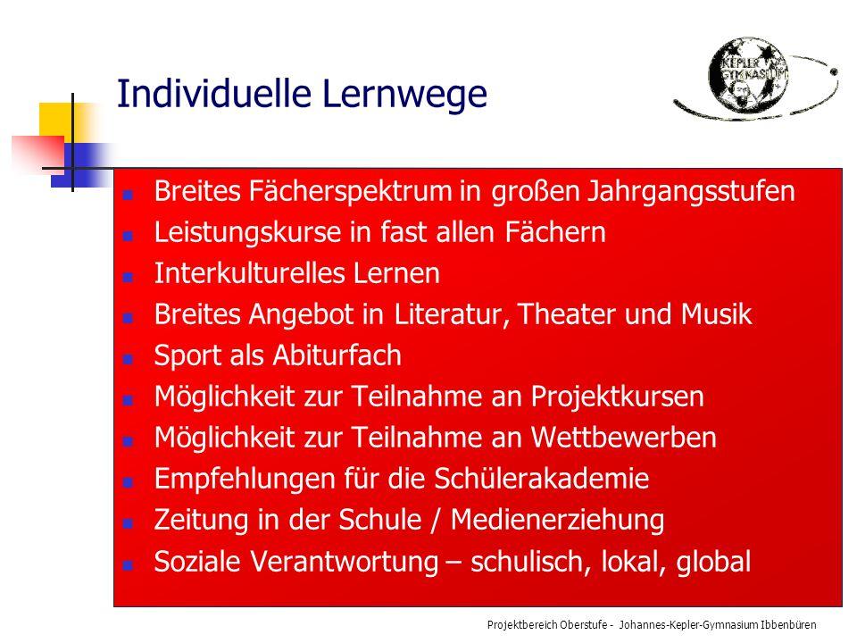 Individuelle Lernwege
