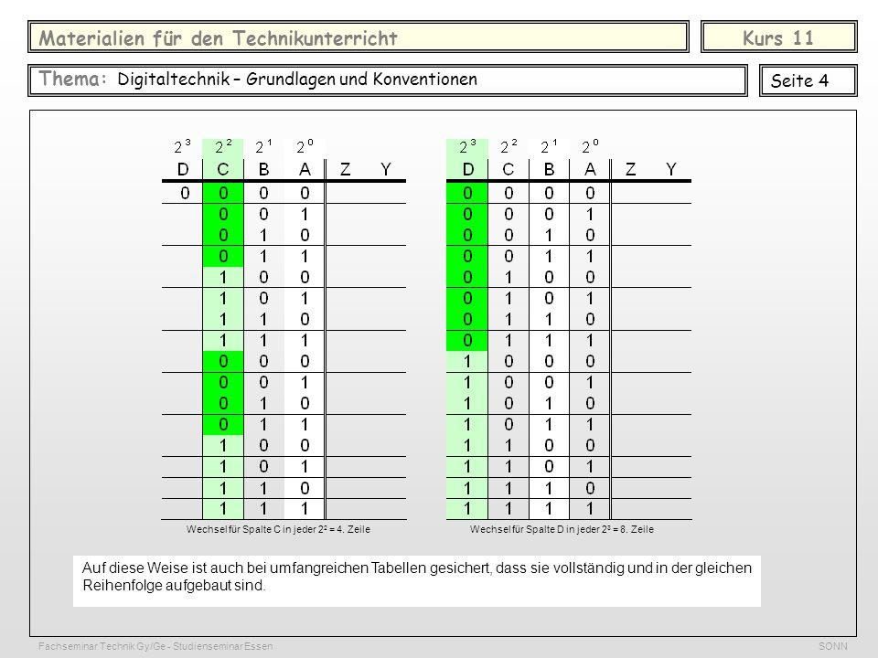 Fachseminar Technik Gy/Ge - Studienseminar Essen SONN