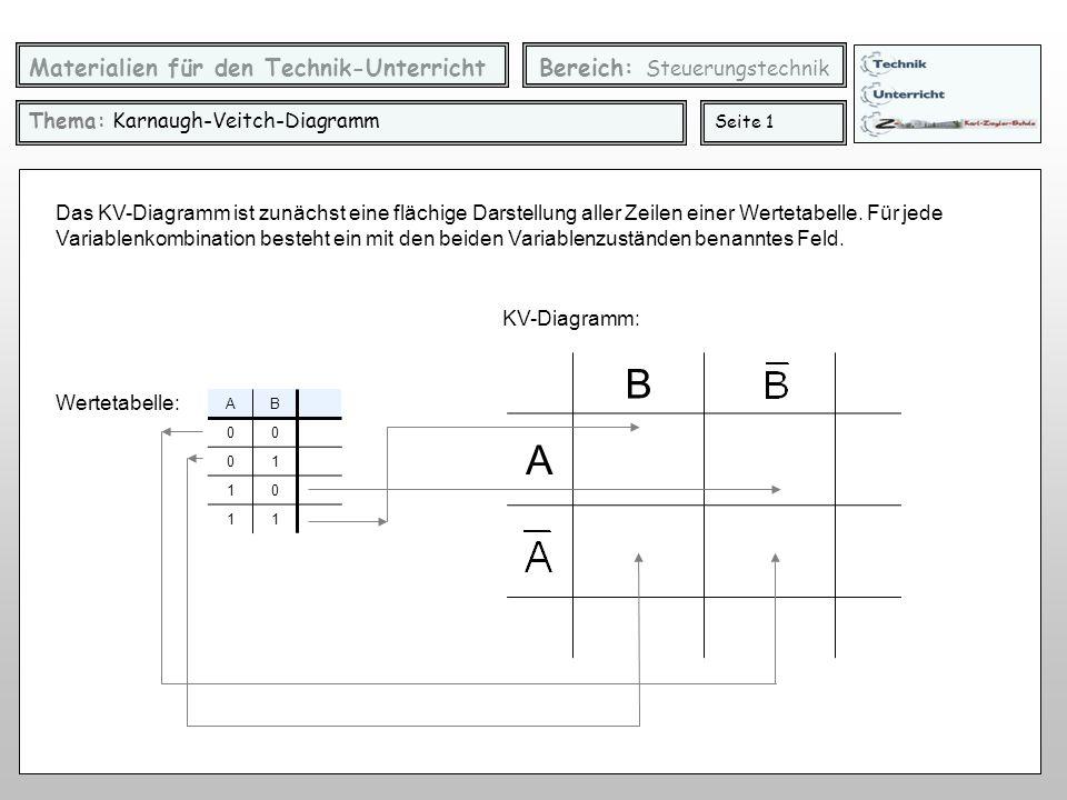 B A Materialien für den Technik-Unterricht Bereich: Steuerungstechnik
