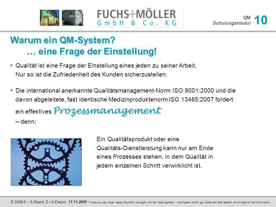 Warum ein QM-System … eine Frage der Einstellung!