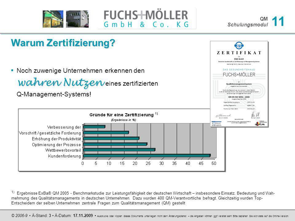 Warum Zertifizierung Noch zuwenige Unternehmen erkennen den wahren Nutzen eines zertifizierten Q-Management-Systems!