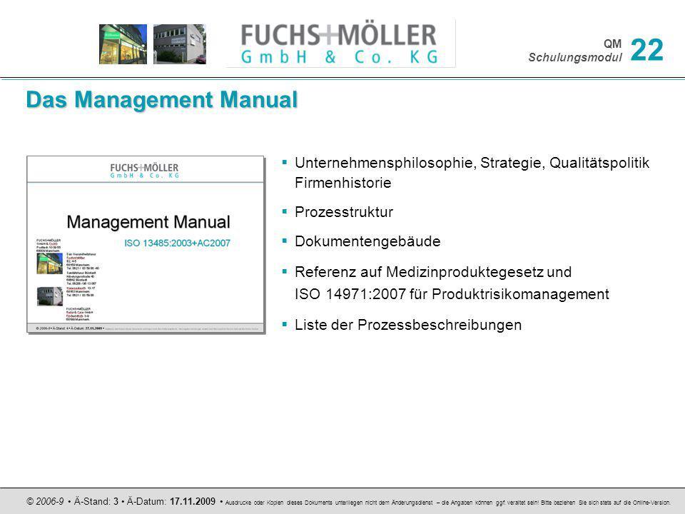 Das Management Manual Unternehmensphilosophie, Strategie, Qualitätspolitik Firmenhistorie. Prozesstruktur.