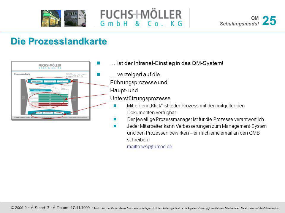 Die Prozesslandkarte … ist der Intranet-Einstieg in das QM-System!