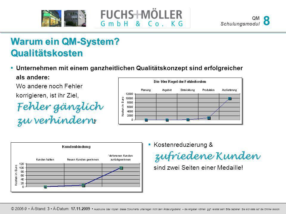 Warum ein QM-System Qualitätskosten