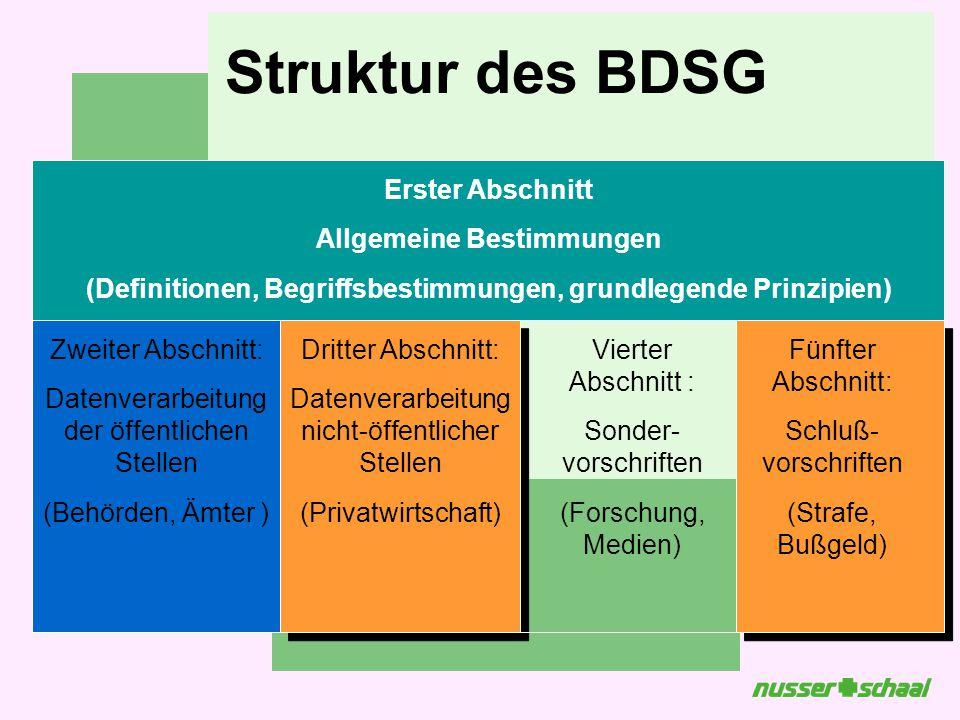 Struktur des BDSG Erster Abschnitt Allgemeine Bestimmungen