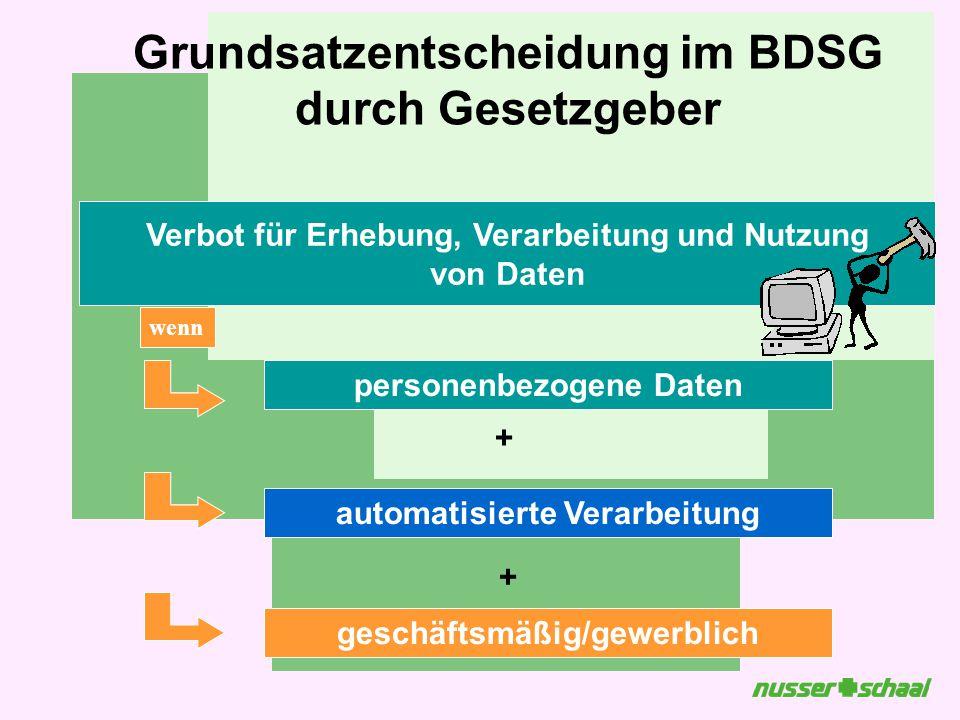 Grundsatzentscheidung im BDSG durch Gesetzgeber