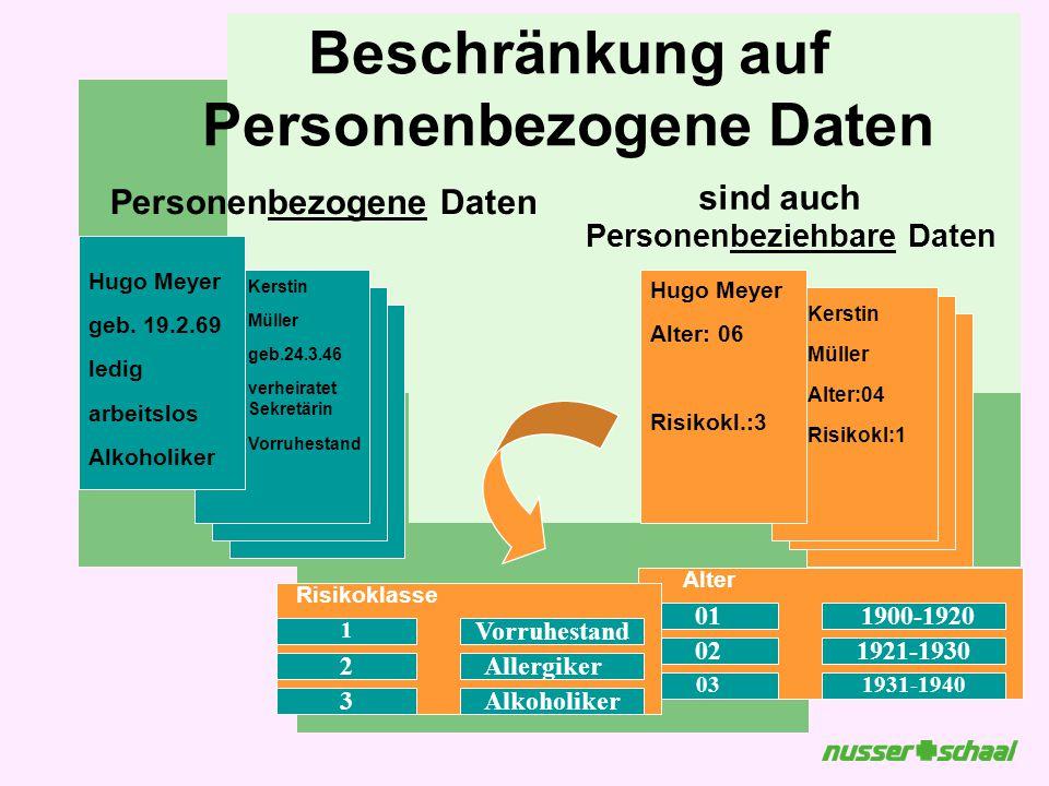 Beschränkung auf Personenbezogene Daten