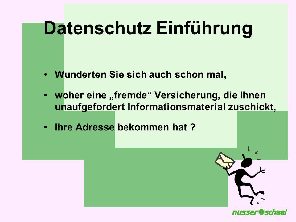 Datenschutz Einführung