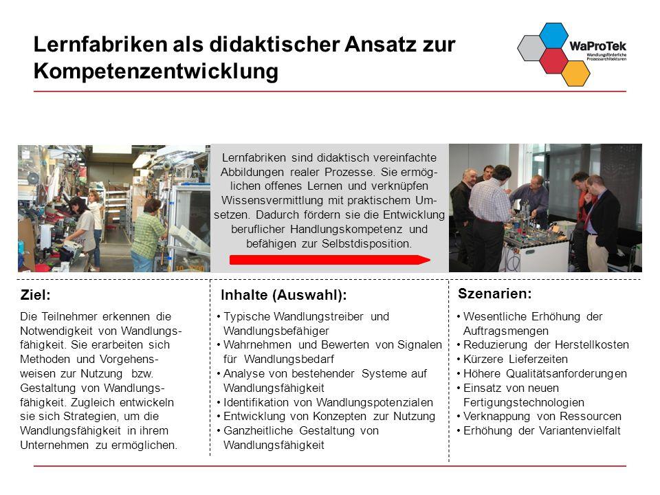 Lernfabriken als didaktischer Ansatz zur Kompetenzentwicklung
