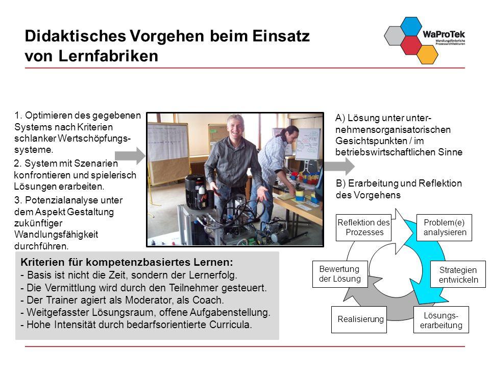 Didaktisches Vorgehen beim Einsatz von Lernfabriken