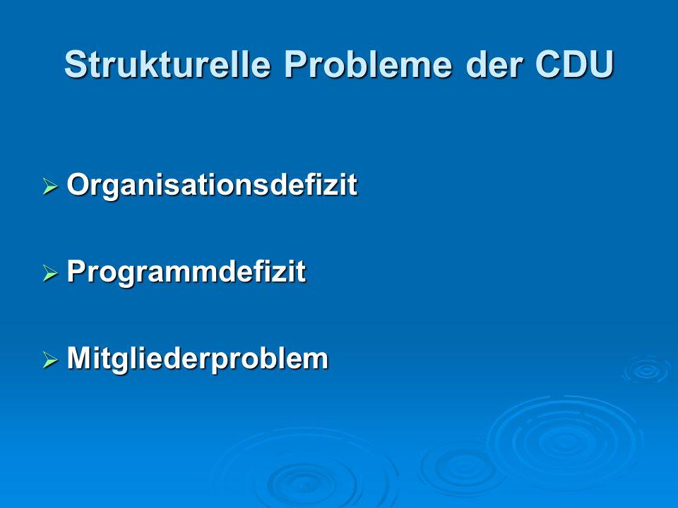 Strukturelle Probleme der CDU