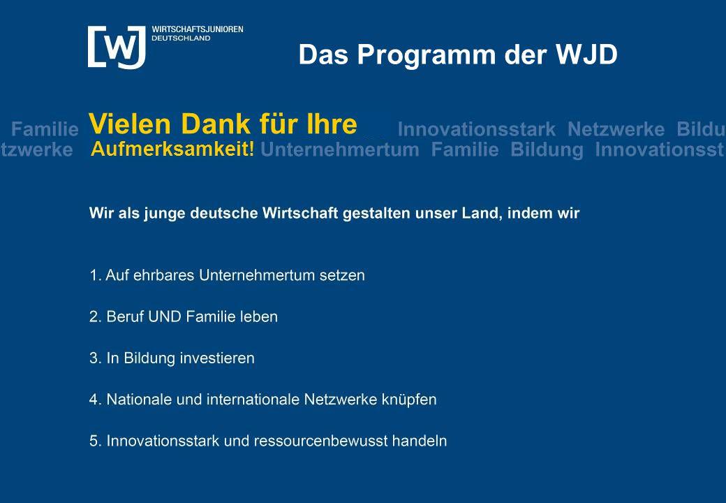 Vielen Dank für Ihre Das Programm der WJD Aufmerksamkeit! 06.04.2017