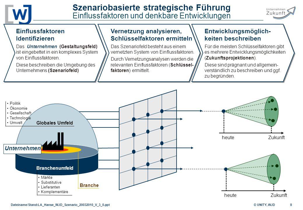 Szenariobasierte strategische Führung Einflussfaktoren und denkbare Entwicklungen