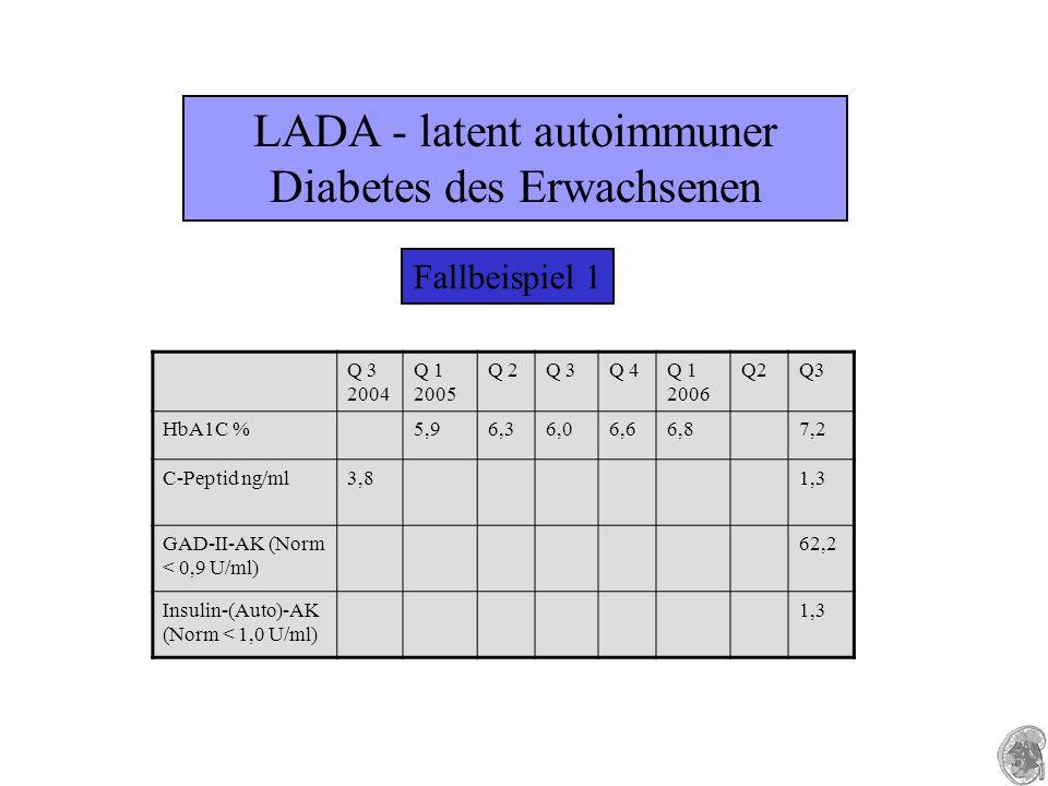LADA - latent autoimmuner Diabetes des Erwachsenen