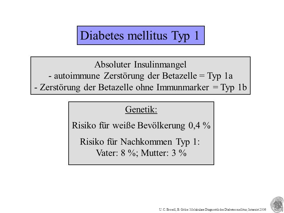 Diabetes mellitus Typ 1 Absoluter Insulinmangel