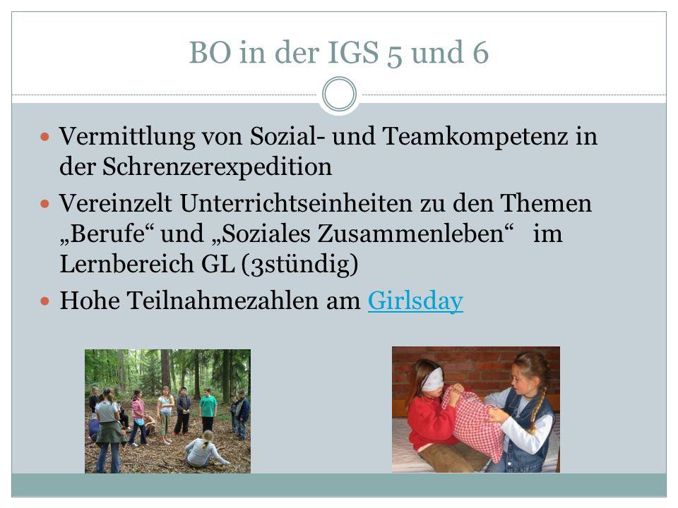 BO in der IGS 5 und 6 Vermittlung von Sozial- und Teamkompetenz in der Schrenzerexpedition.