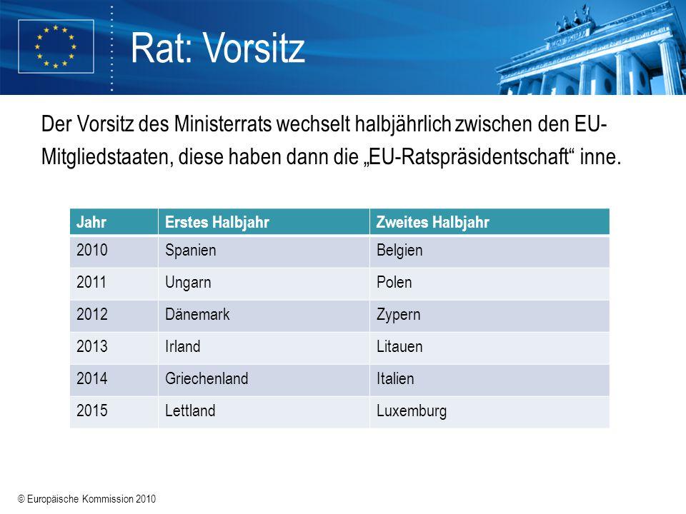 """Rat: Vorsitz Der Vorsitz des Ministerrats wechselt halbjährlich zwischen den EU-Mitgliedstaaten, diese haben dann die """"EU-Ratspräsidentschaft inne."""