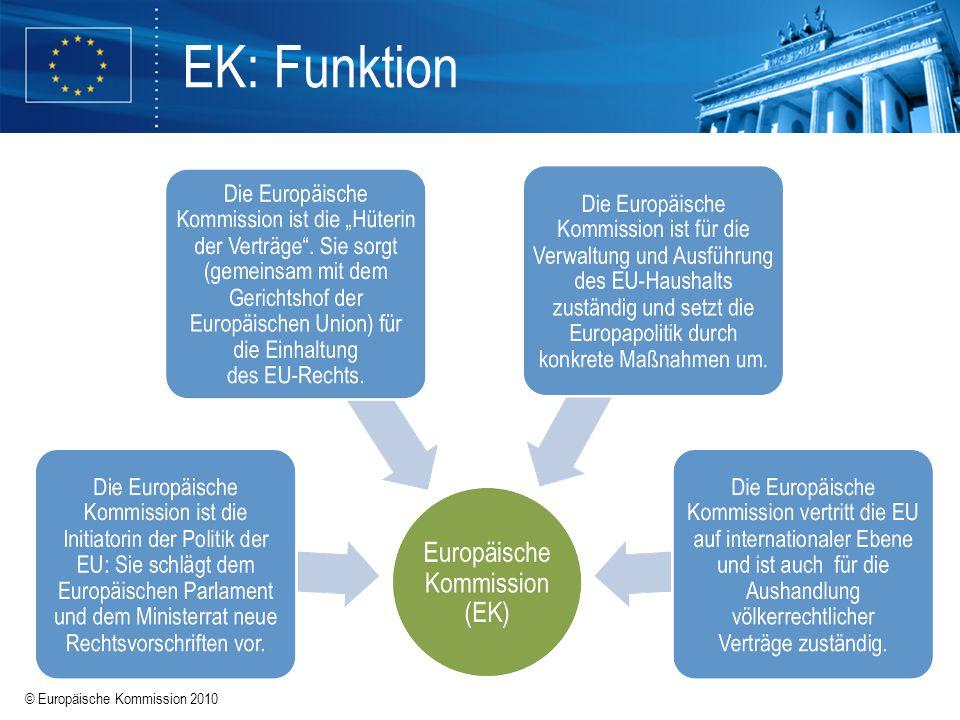 EK: Funktion