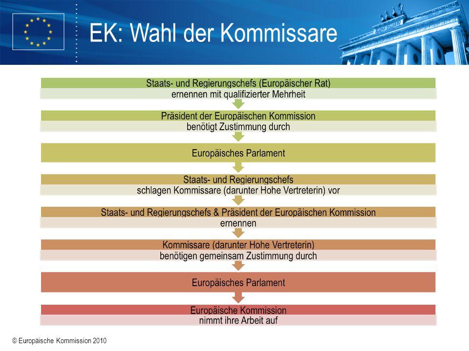 EK: Wahl der Kommissare