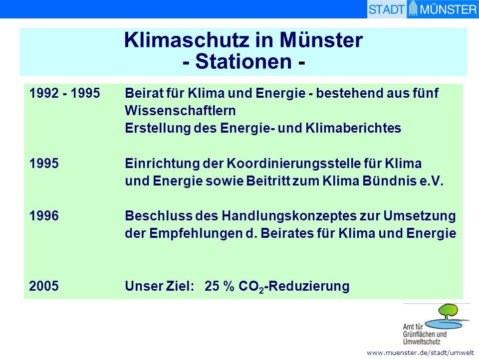 Klimaschutz in Münster - Stationen -