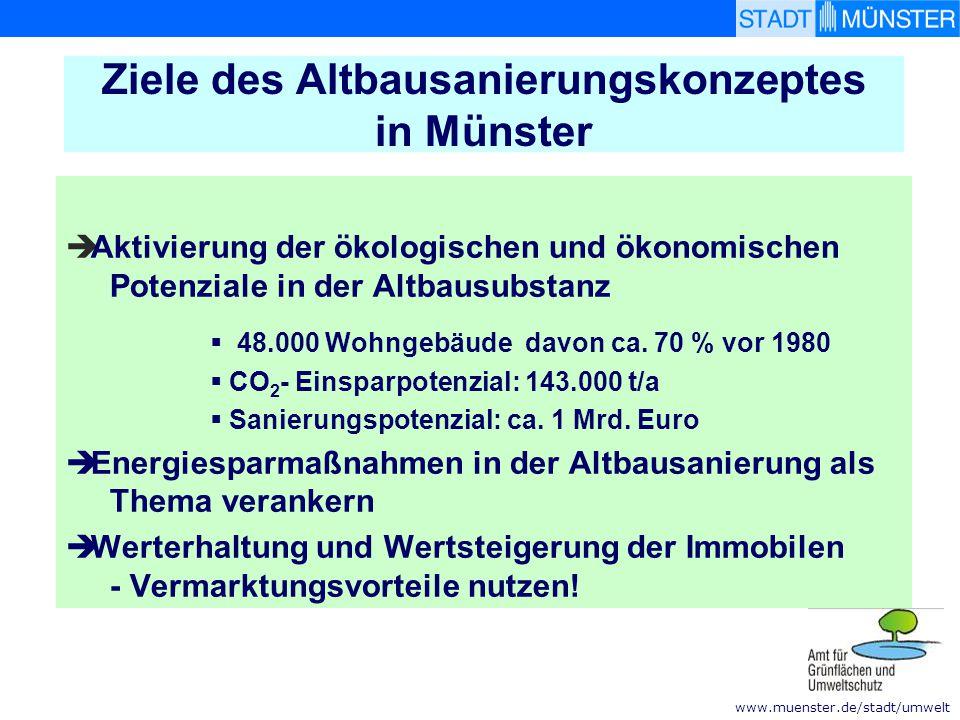 Ziele des Altbausanierungskonzeptes in Münster