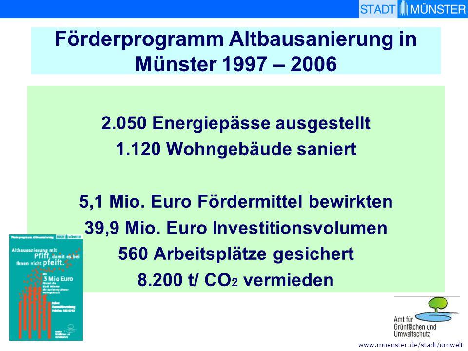 Förderprogramm Altbausanierung in Münster 1997 – 2006