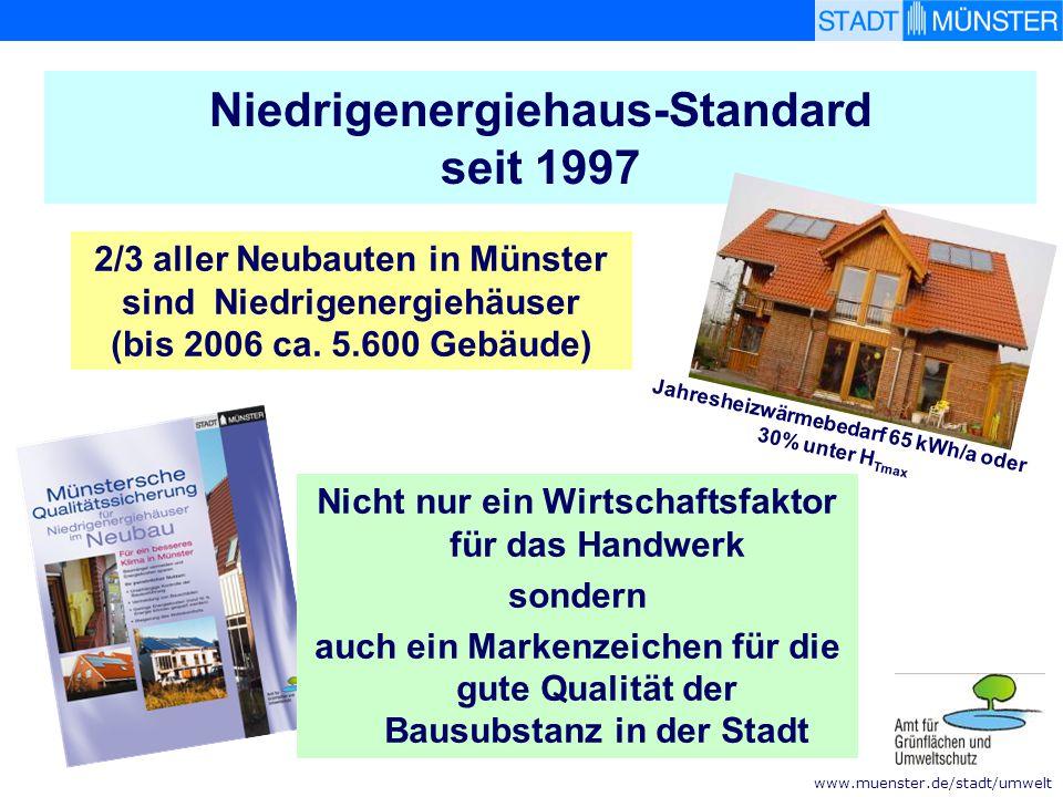 Niedrigenergiehaus-Standard seit 1997