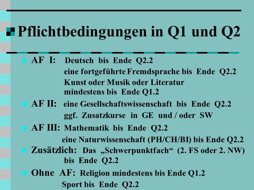Pflichtbedingungen in Q1 und Q2