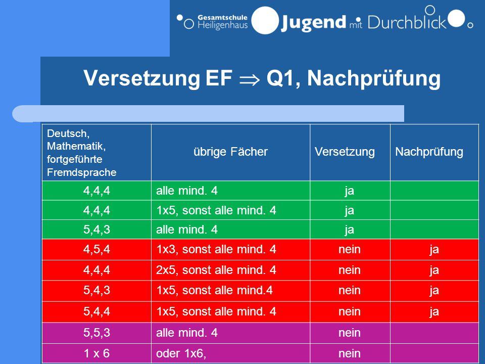Versetzung EF  Q1, Nachprüfung