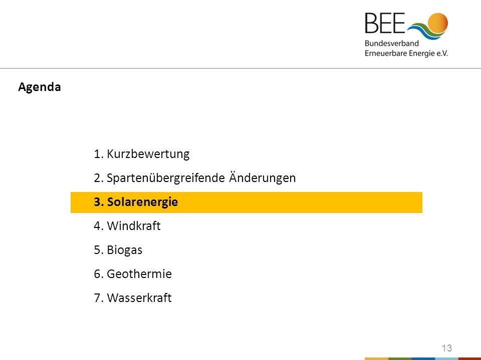 Agenda 1. Kurzbewertung. 2. Spartenübergreifende Änderungen. 3. Solarenergie. 4. Windkraft. 5. Biogas.